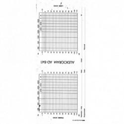 Audiogram AD-841